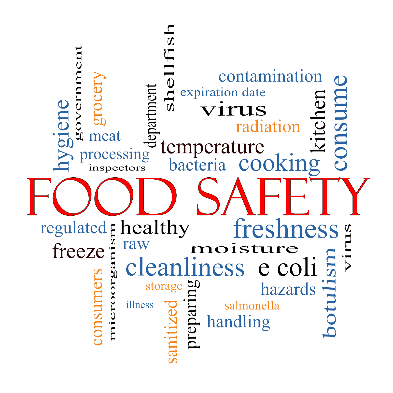 Food Safety and Hygiene Τraining - Qualiment - Υπηρεσίες ... Food Safety And Hygiene